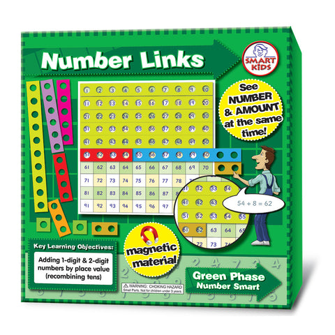 Magnetic Number Links to 100