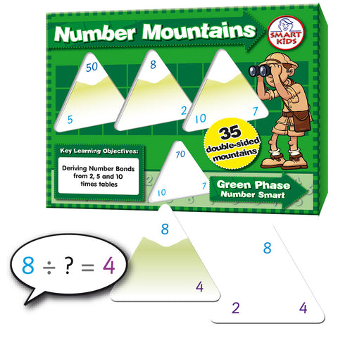 Number Mountains Times Tables 2, 5 and 10
