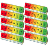 Set of 10 Place Value Flip Stand