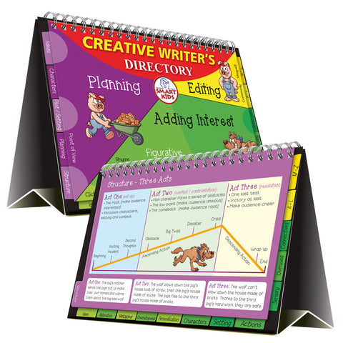 Creative Writing Directory