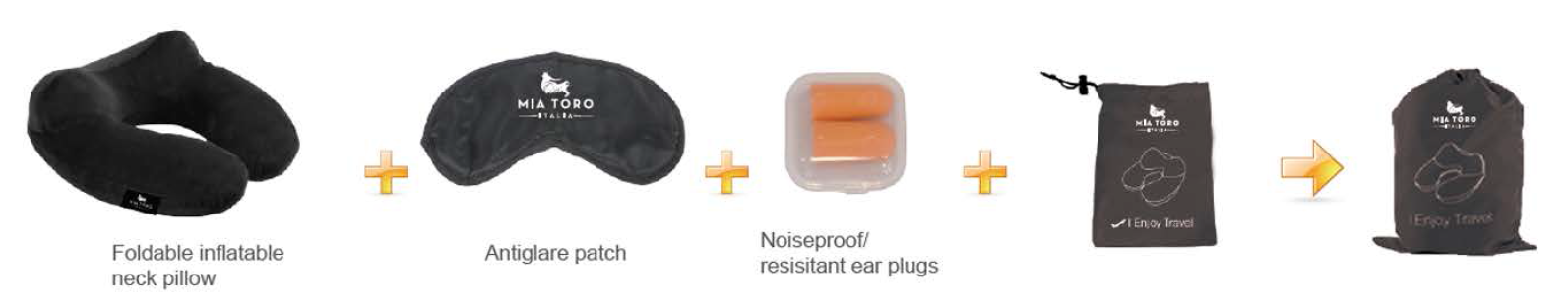 Travel Accessories Set (Neck Pillow, Sleep Mask, Ear Plugs, and More)