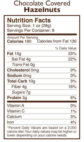 Chocolate Covered Hazelnuts Nutrition Facts