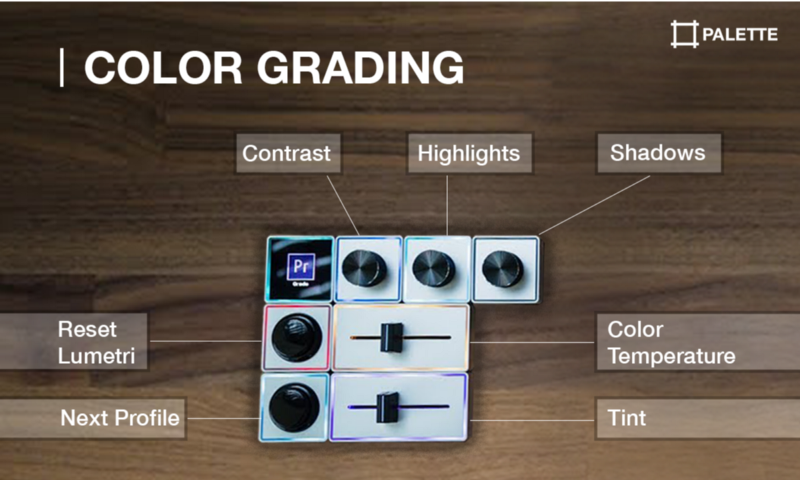 Mondo Bytes Color Grading Profile for Palette