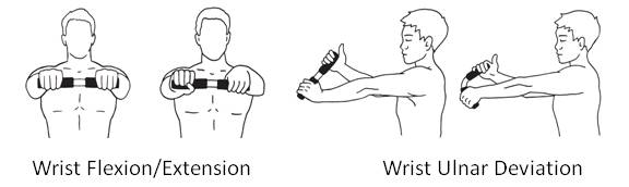 Training_Wrist_Flexion_Extension_Ulnar_Deviation