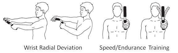 Training_Wrist_Radial_Deviation_Speed_Endurance