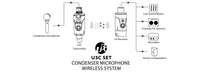 Xvive U3C Wireless System for Condenser Mic