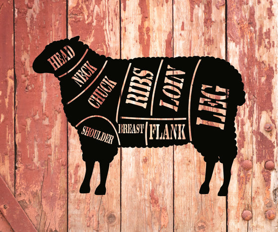 Lamb Butcher Sign, Lamb parts