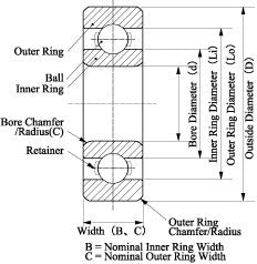608 Bearing Diagram
