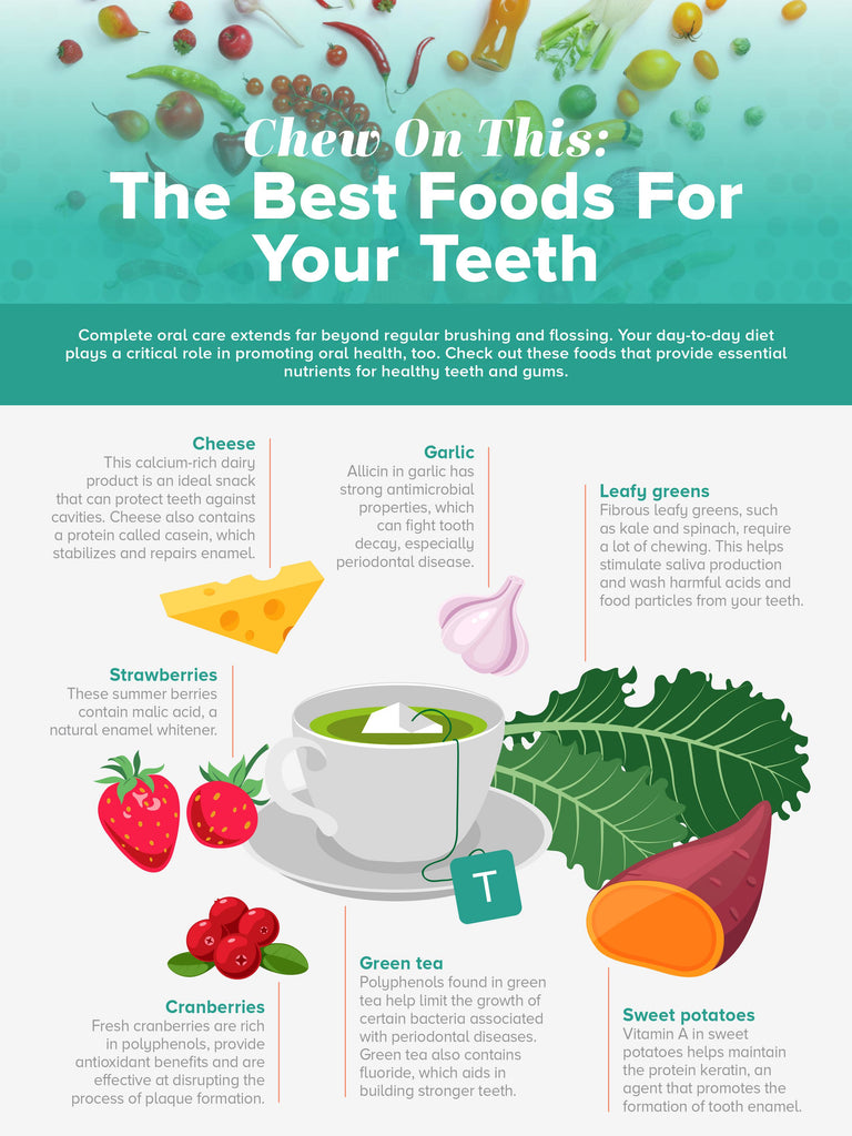 the best foods for your teeth