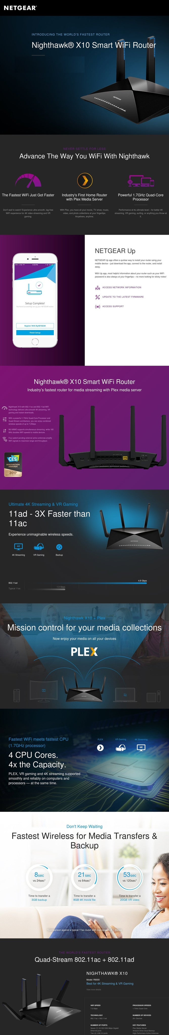 NetGear NightHawk X10 R9000 AD7200 Smart Wifi Router