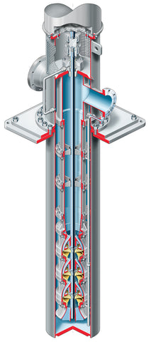 Vertical Turbines, Double Casing