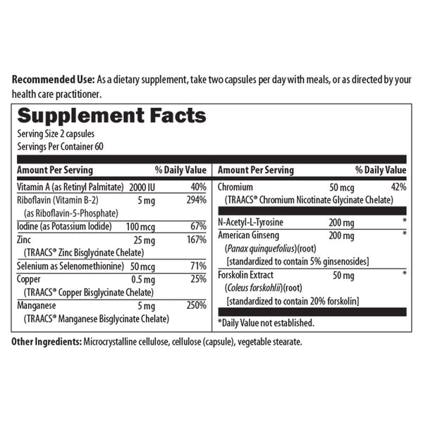 Thyroid Support Nutrition Facts