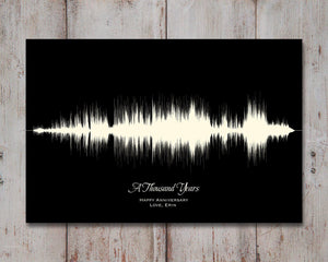 Song Lyric Wall Art - Custom Sound Wave, 1st Anniversary Gift