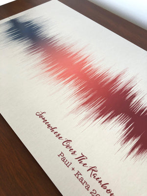 Tin Anniversary Gift Ombre Song Soundwave