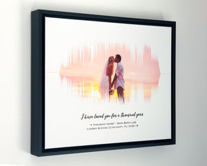 Photo & Song - Canvas 2nd Anniversary Gift
