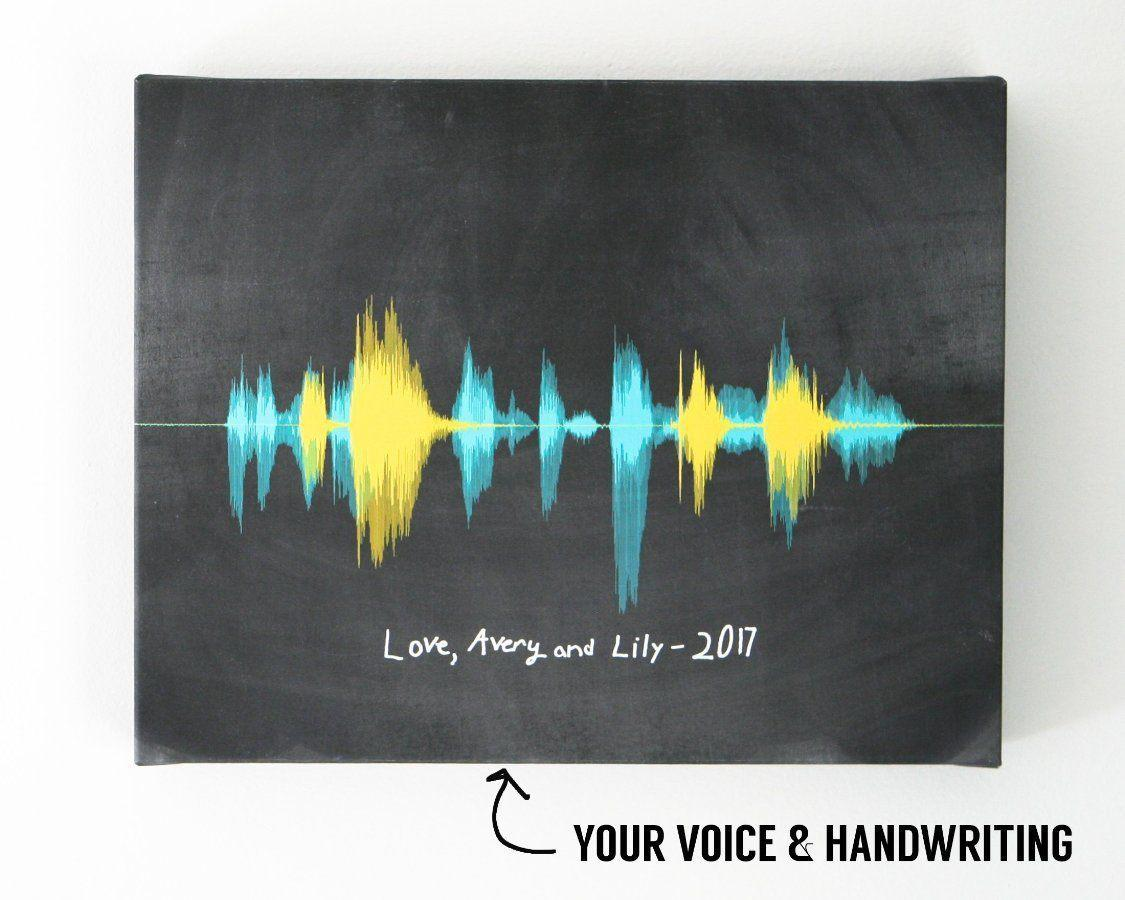 Handwriting u0026 Voice Wave Personalized Gift from Kids for Mom u0026 Dad on Canvas -  sc 1 st  Artsy Voiceprint & Handwriting u0026 Voice Wave Personalized Gift from Kids - Artsy Voiceprint