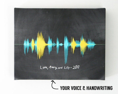 Handwriting & Voice Wave, Personalized Gift from Kids for Mom & Dad on Canvas