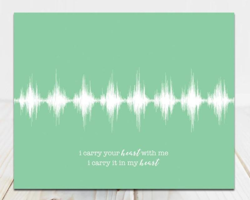 Baby Memorial Gift, Angel Baby Memorial, Miscarriage Gift, Infant Loss, Baby Heartbeat Art - Artsy Voiceprint