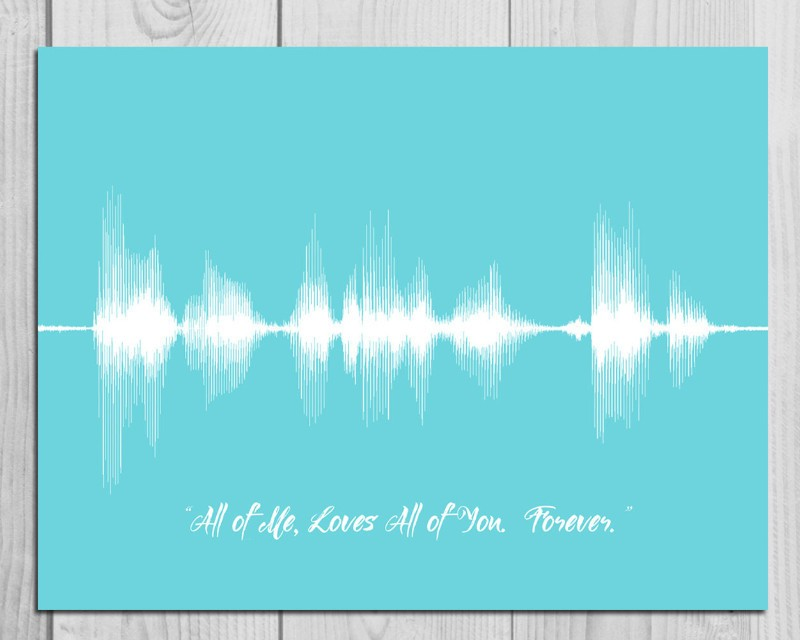 """All of Me, Loves All of You. Forever."" - Personalized Message - Paper Anniversary Gift - Artsy Voiceprint"