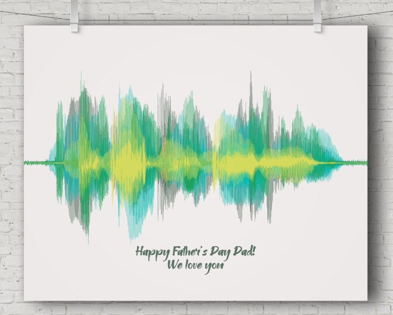 Custom Voiceprint Gift for Dad - Multiple Messages From Wife, Daughter, Son, Each Child - Artsy Voiceprint