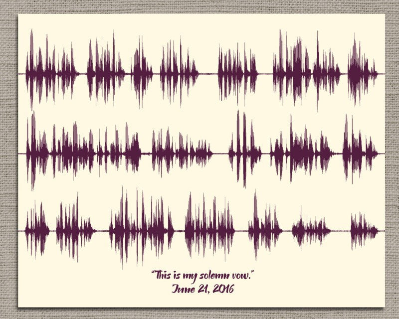 Your Wedding Vows - Every Word Visually Captured - Personalized Paper Anniversary Gift - Artsy Voiceprint - 1