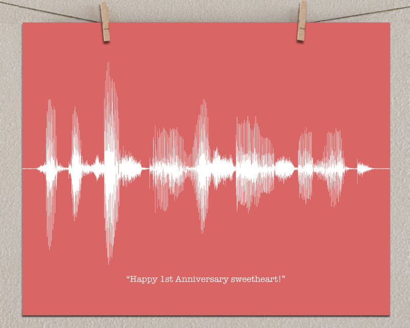 First Paper Anniversary Custom Voice Print - Personalized Sound Wave Art Gifts for Him - Artsy Voiceprint
