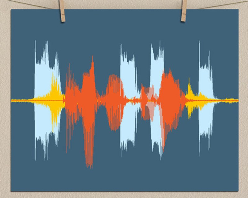 Birthday Gift Personalized Voiceprint Art, Custom Message Sound Wave Print - Artsy Voiceprint