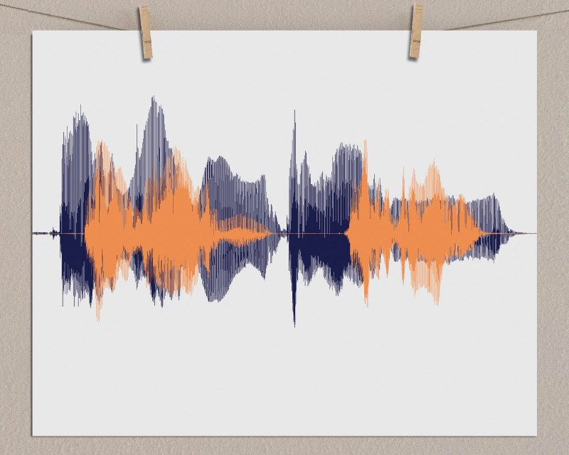 Soundwave Art Paper Print - Personalized Voiceprint Gift - Artsy Voiceprint