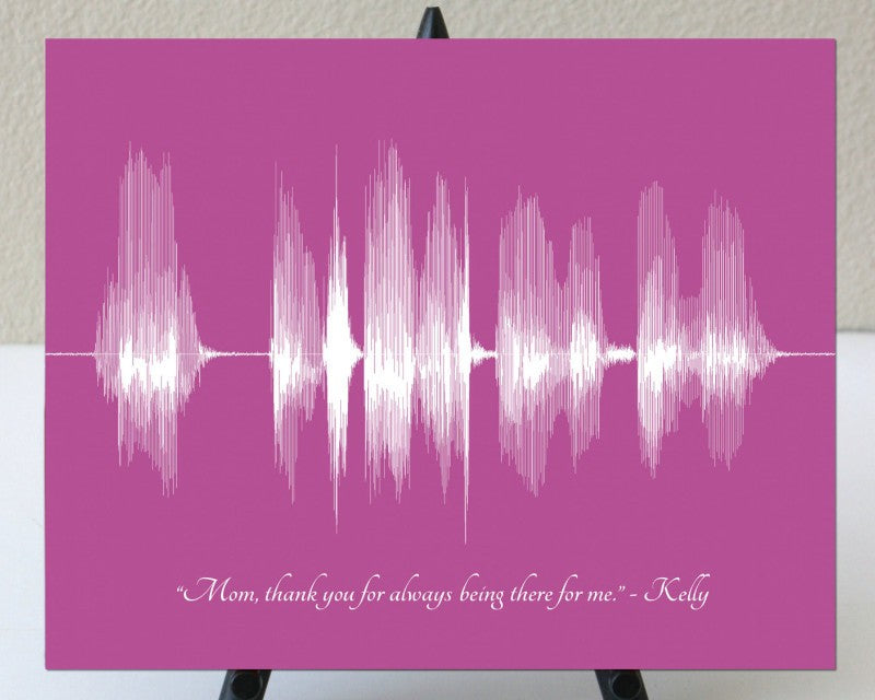 Custom Voice Print for Mom Thank you Soundwave Art - Unique Gift for Mothers Day From Daughter, Son - Artsy Voiceprint