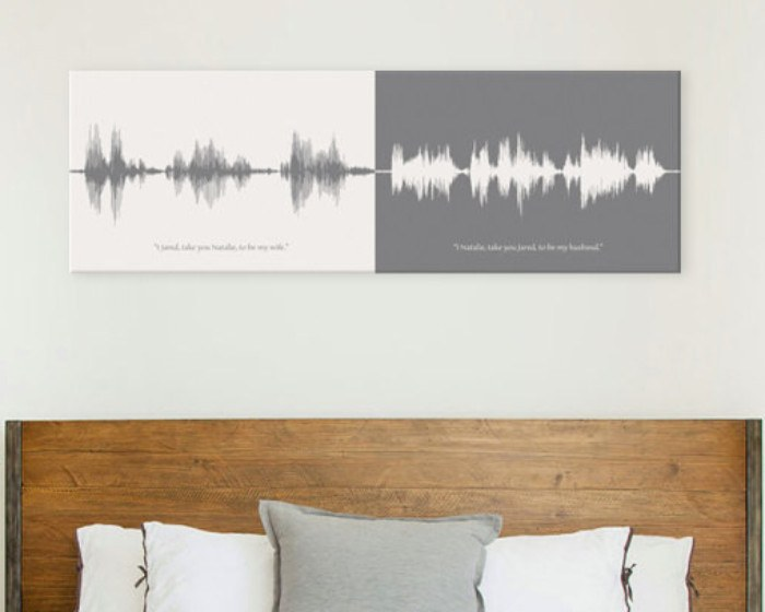 Wedding Vow Canvas, Vows Keepsake, Anniversary Gift - Artsy Voiceprint