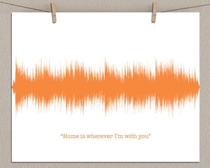Custom Song Art, Housewarming Gift, Home is wherever I'm with you...