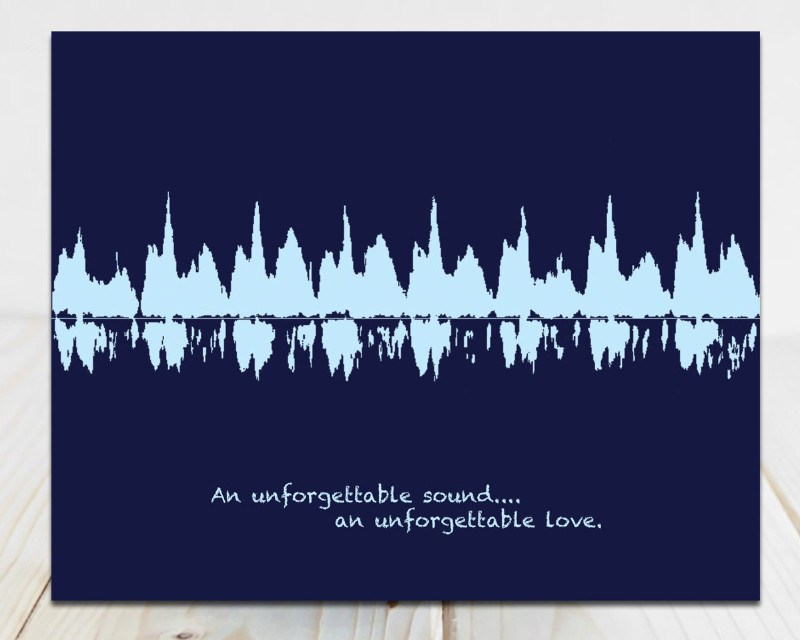 Baby Memorial, Miscarriage Keepsake Gift, Angel Baby Heartbeat Art - Artsy Voiceprint