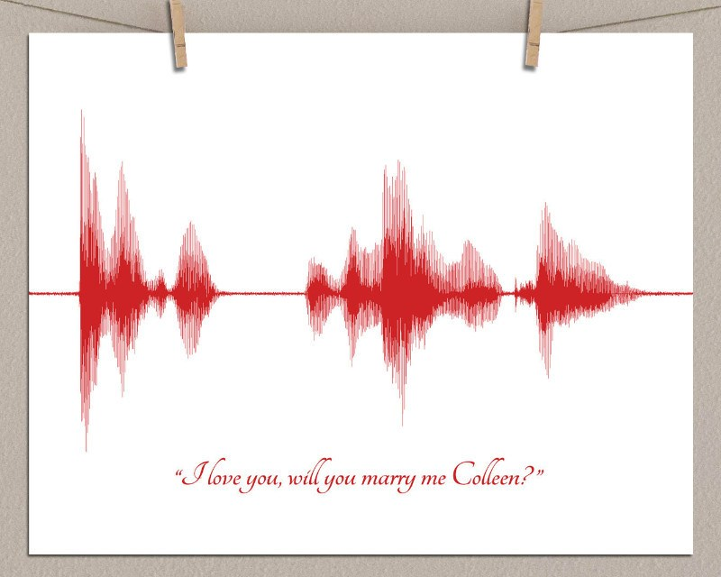 Unique Marriage Proposal Idea, Ask Her to Marry You, Keep Art Forever - Artsy Voiceprint