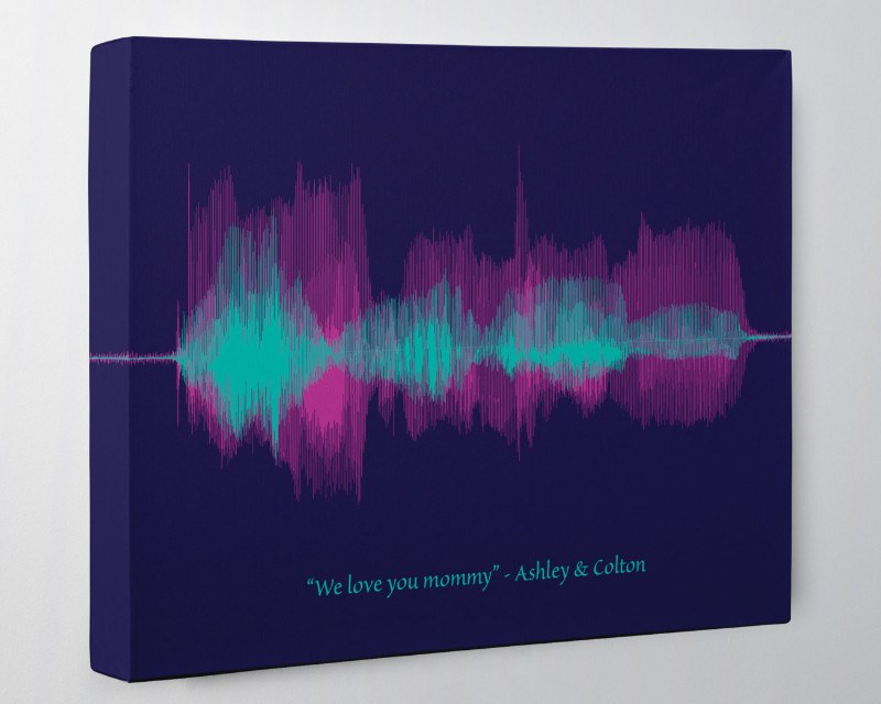 Personalized Voiceprint Gift on Canvas - I love you from Kids - Artsy Voiceprint
