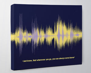 Song Lyrics & Voiceprint - Personalized Art on Canvas
