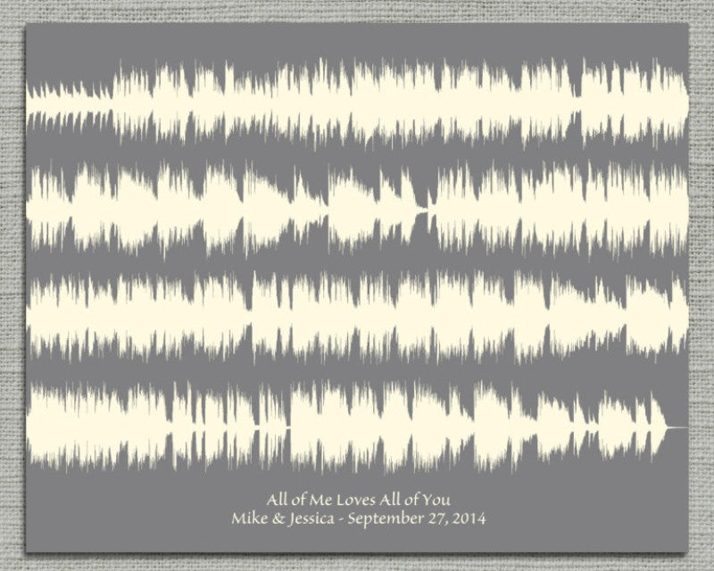 Gift for Couple, Custom Wedding Song Lyrics Sound Wave Art Print - Artsy Voiceprint