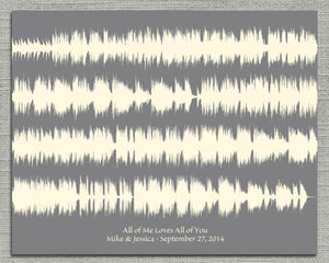 Gift for Couple, Custom Wedding Song Lyrics Sound Wave Art Print