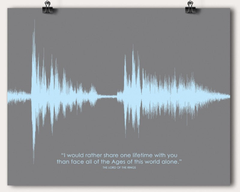 The Lord of the Rings Movie Quote Sound Wave Wall Art Print - For Him or Her - Artsy Voiceprint