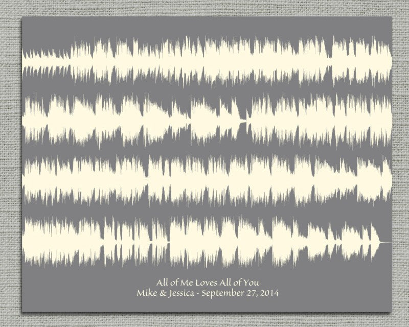 Gift Certificate - Song Soundwave Art - Any Song / Lyric Turned into Art - Artsy Voiceprint - 3