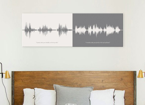 Gift Certificate - Wedding Vow Sound Wave Art - Unique Gift for Couple, His & Hers Gifts - Artsy Voiceprint - 5