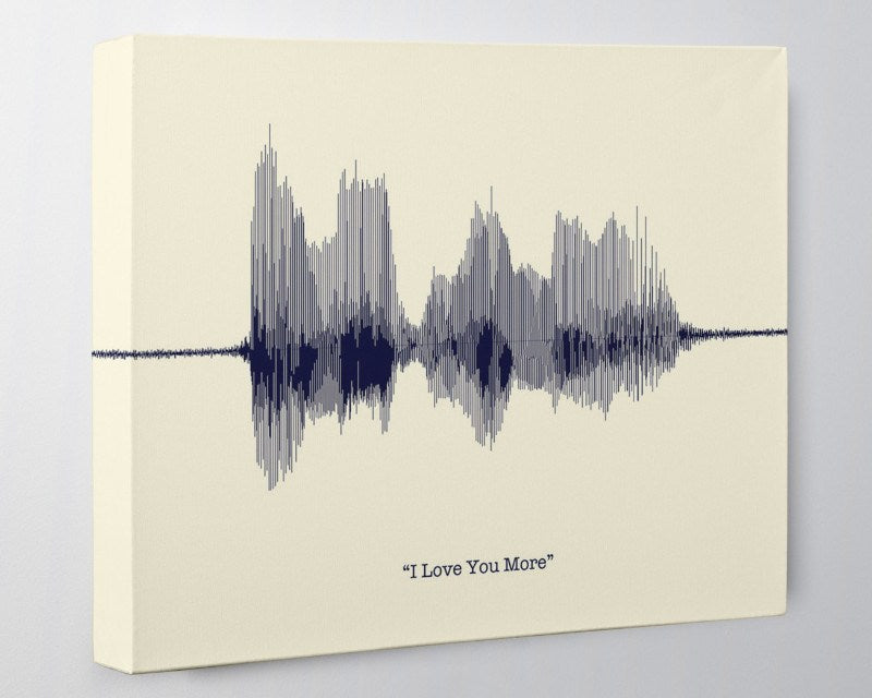 Gift Certificate - Personalized Voiceprint Sound Wave Art - Artsy Voiceprint - 5