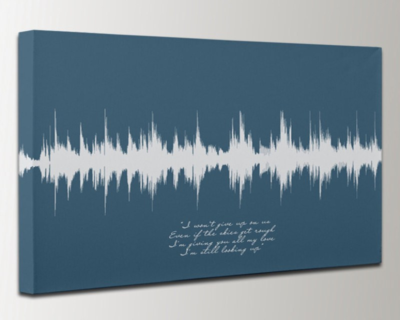 Gift Certificate - Song Soundwave Art - Any Song / Lyric Turned into Art - Artsy Voiceprint