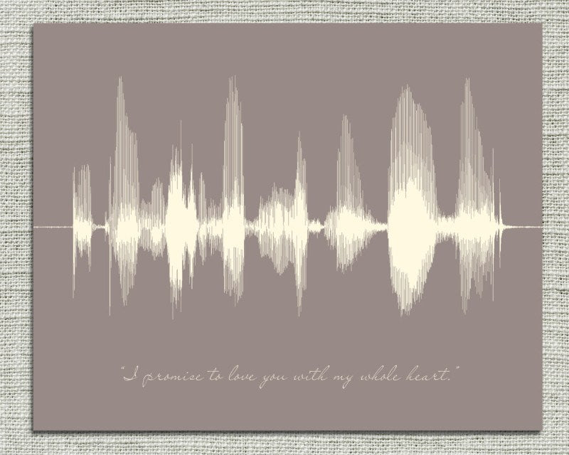 Gift Certificate - Personalized Voiceprint Sound Wave Art - Artsy Voiceprint - 3