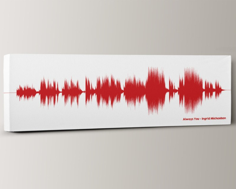 Song Printed on Cotton Canvas - 2nd Anniversary Gift - Artsy Voiceprint