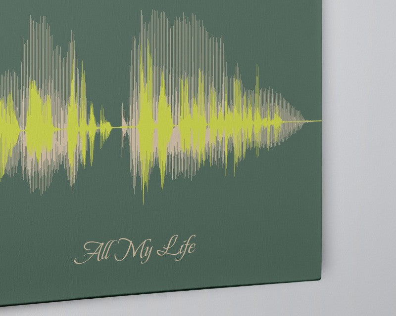 Sound Wave Canvas, Anniversary Gift for Her, for Him - Artsy Voiceprint