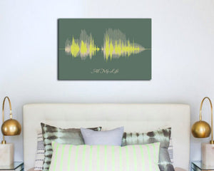 Sound Wave Canvas, Anniversary Gift for Her, for Him