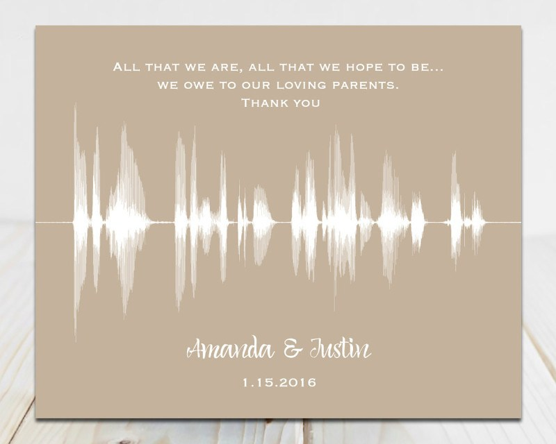 Wedding Day Gift for Parents, Voice Message Soundwave Art - Artsy Voiceprint