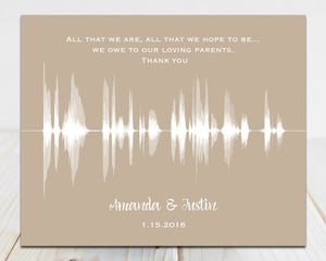 Wedding Day Gift for Parents, Voice Message Soundwave Art