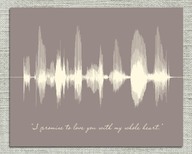 First Anniversary Paper Print Art, Unique Love Gift for Him Her - Artsy Voiceprint