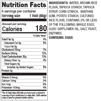 Gluten Free Hot Dog Nutrition Facts